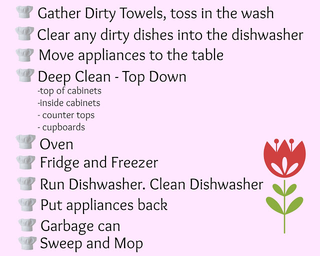 Spring Cleaning Day 1 – Kitchen
